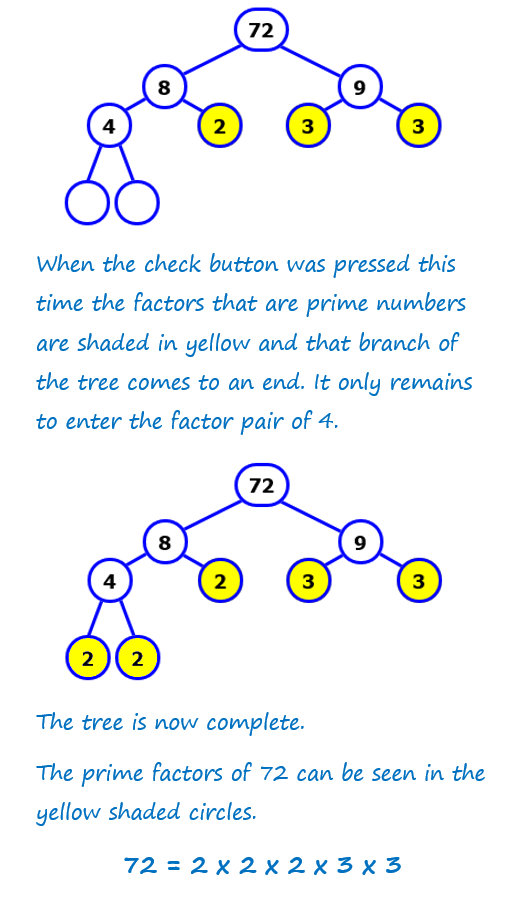 Factor Trees – Prime Factorization Tree Worksheet