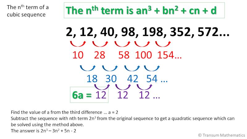Quadratic and Cubic Sequences