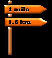 Convert 5 Miles To Kilometres