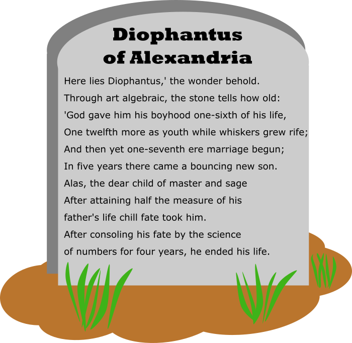 biography of the mathematician named diophantus Life of a biography on diophantus the father of algebra the greek mathematician diophantus biography of the mathematician named diophantus biography on.