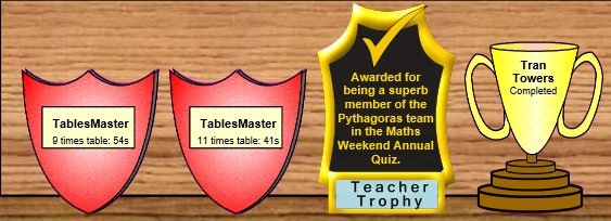 TeacherTrophyExample