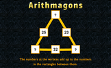 Arithmagons