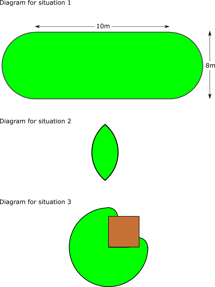 the following calculations show areas in square metres