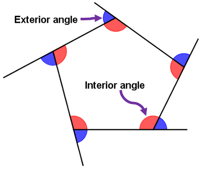 Polygon angles level 2 for Exterior of an angle definition