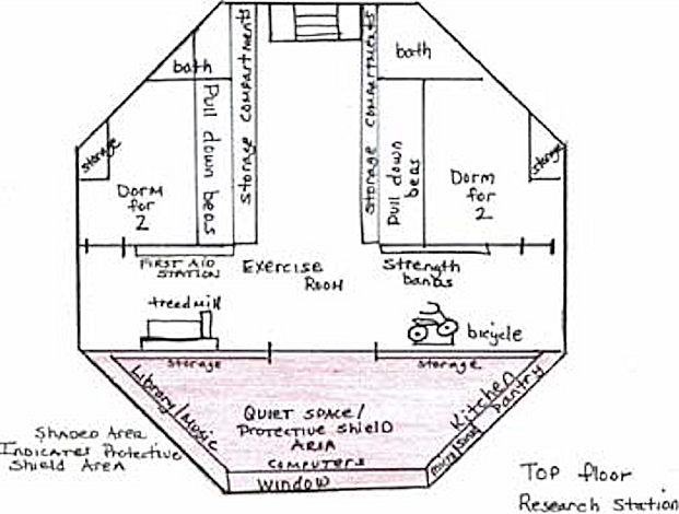 Scale Drawings – Scale Drawing Worksheet