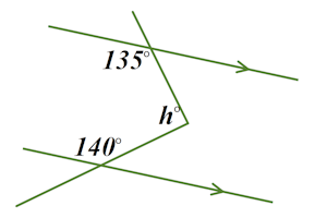 Angles with Parallel Lines